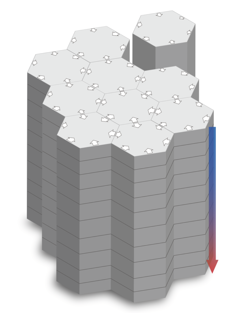 柱状節理の模式図
